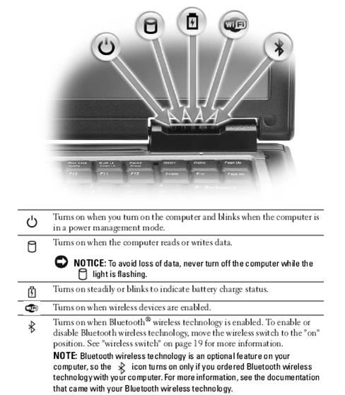 Dell Latitude D630 XFR $2500 - $3500 Продажа VIP электроники
